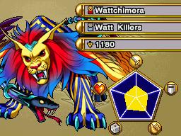 Wattchimera