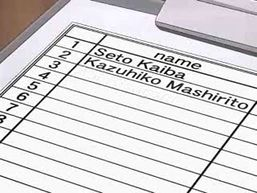 The list with Kazuhiko Mashirito's name.