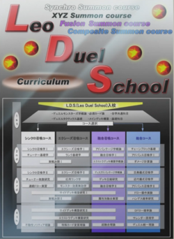 A poster detailing LID's curriculum.